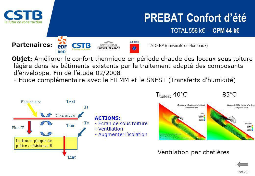 PREBAT Confort d'été TOTAL 556 k€ - CPM 44 k€