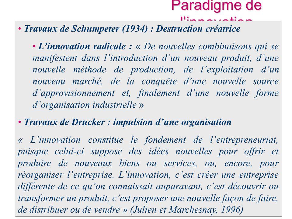 Paradigme de l'innovation
