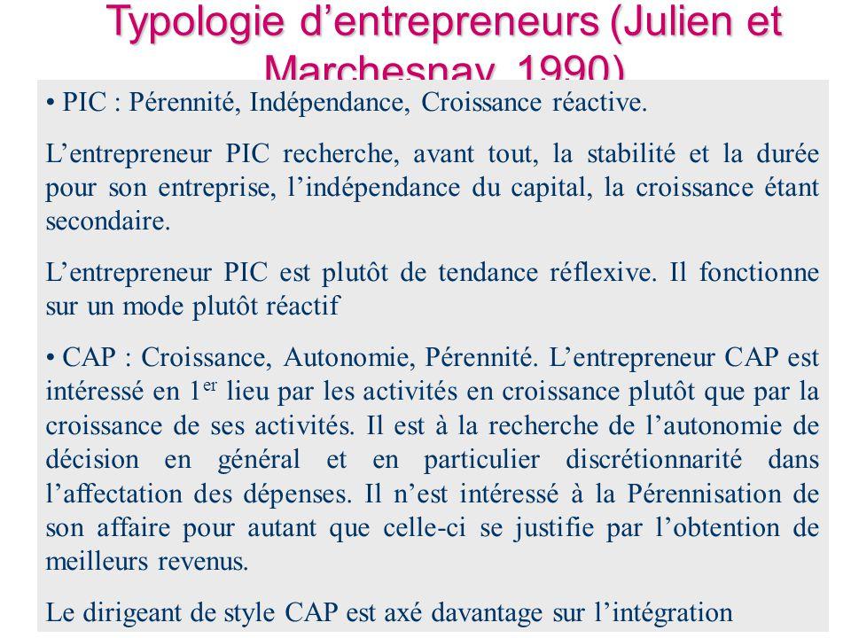 Typologie d'entrepreneurs (Julien et Marchesnay, 1990)