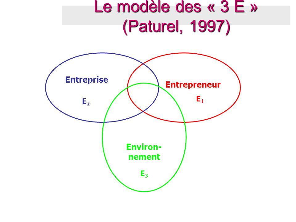 Le modèle des « 3 E » (Paturel, 1997)