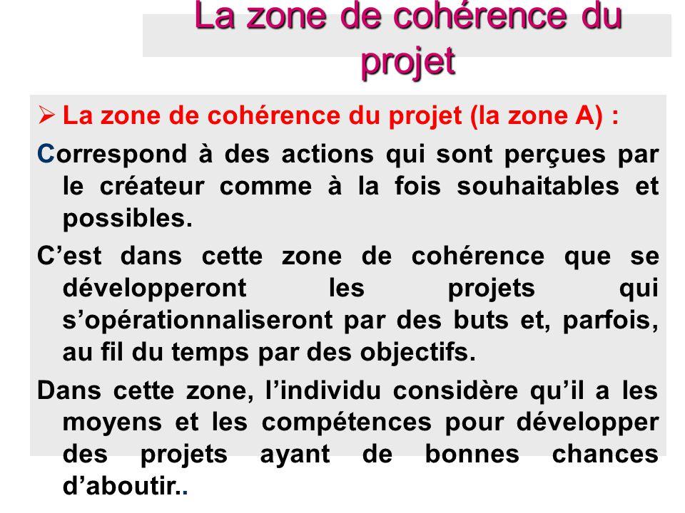 La zone de cohérence du projet