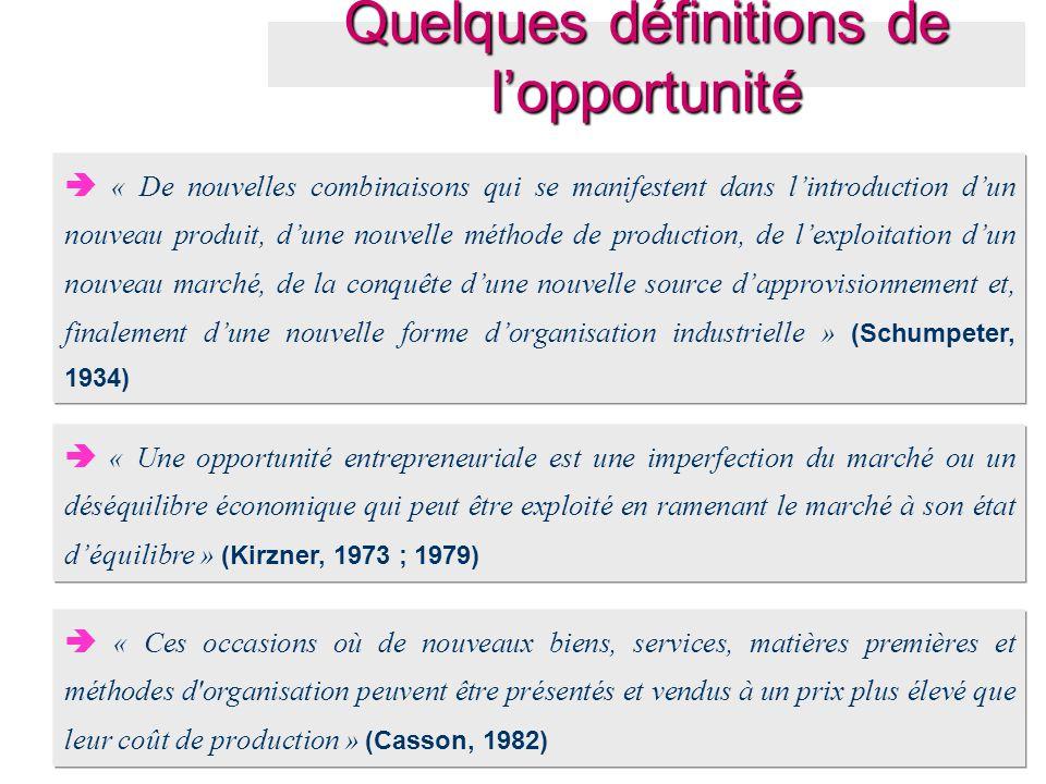 Quelques définitions de l'opportunité