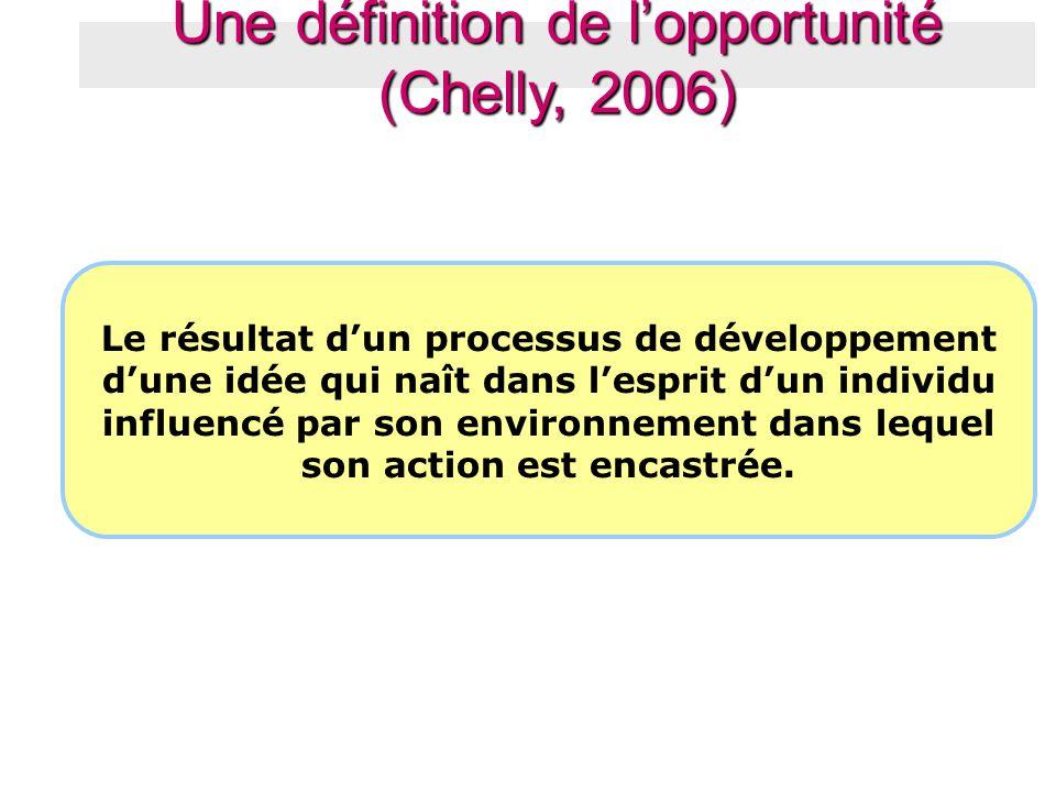 Une définition de l'opportunité (Chelly, 2006)