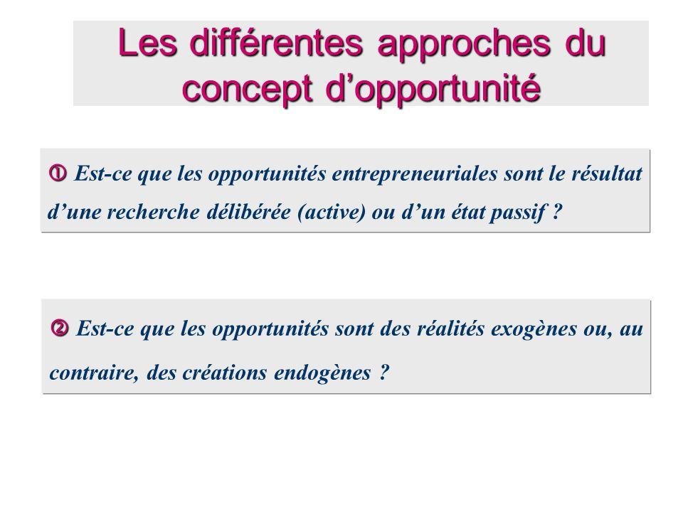 Les différentes approches du concept d'opportunité
