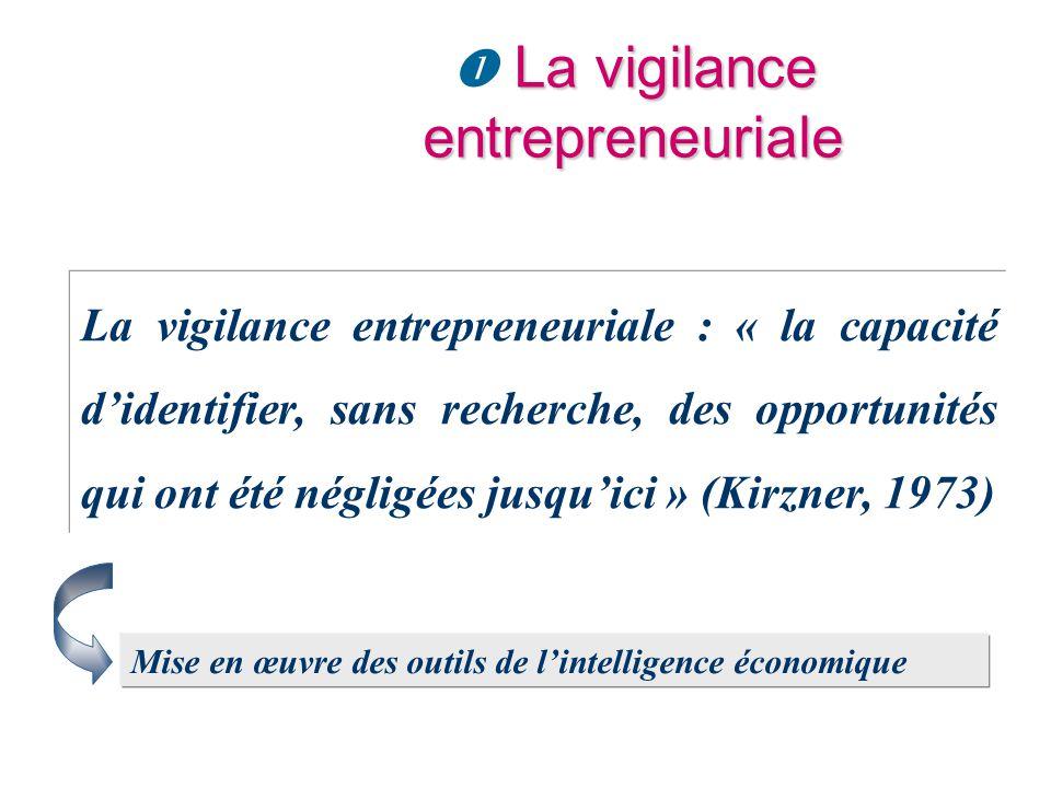  La vigilance entrepreneuriale