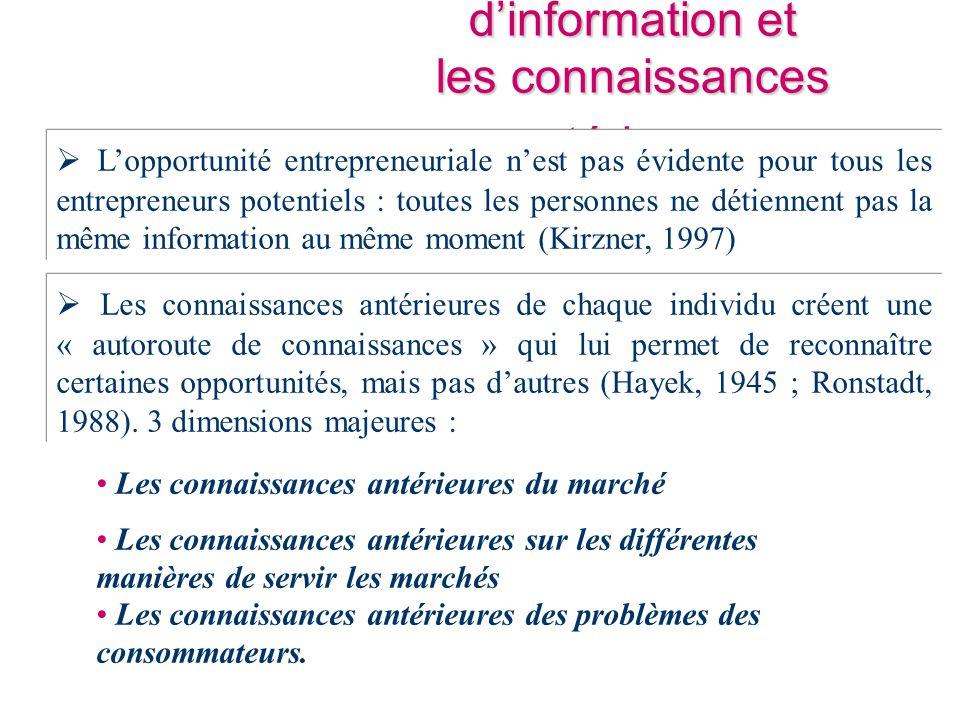  L'asymétrie d'information et les connaissances antérieures