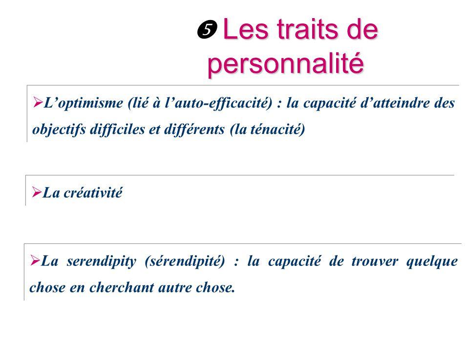  Les traits de personnalité