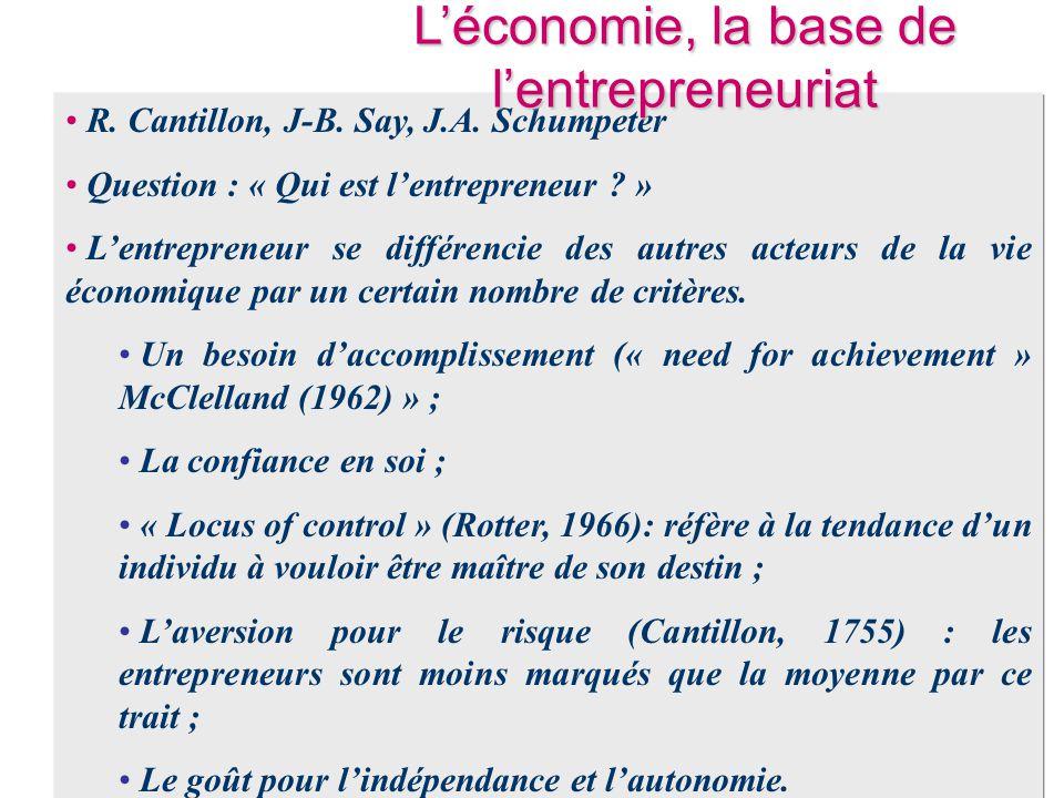 L'économie, la base de l'entrepreneuriat