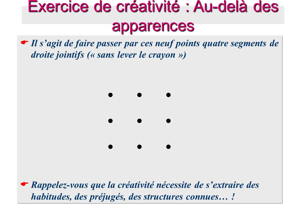 Exercice de créativité : Au-delà des apparences