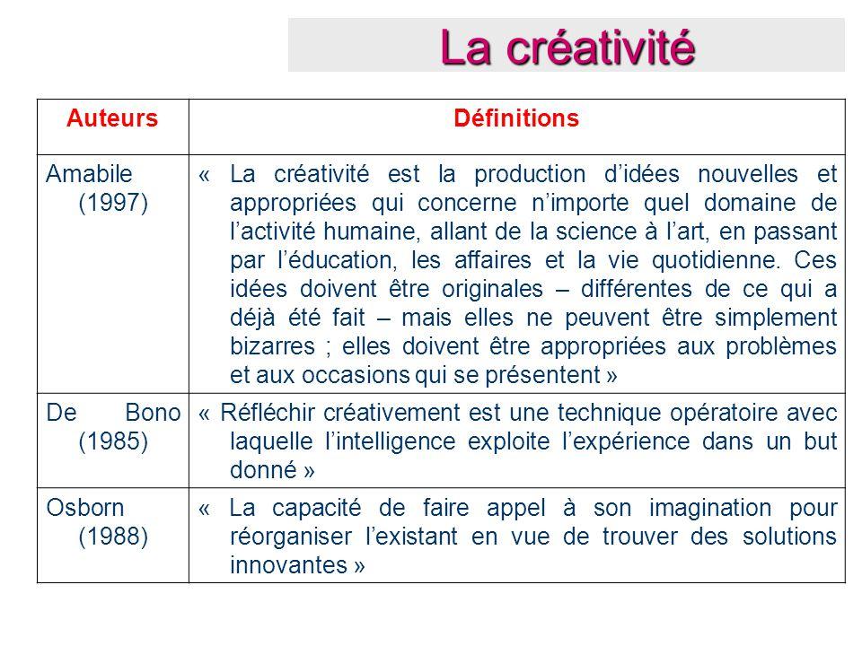 La créativité Auteurs Définitions Amabile (1997)