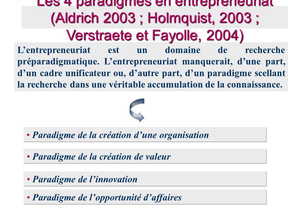 Les 4 paradigmes en entrepreneuriat (Aldrich 2003 ; Holmquist, 2003 ; Verstraete et Fayolle, 2004)