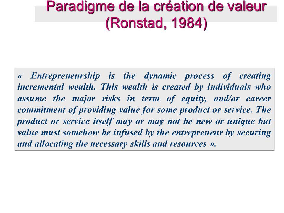 Paradigme de la création de valeur (Ronstad, 1984)