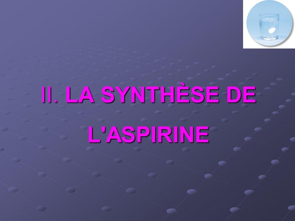 II. LA SYNTHÈSE DE L ASPIRINE