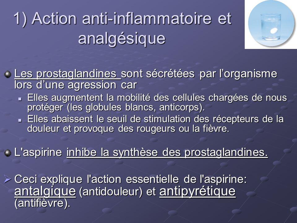 1) Action anti-inflammatoire et analgésique