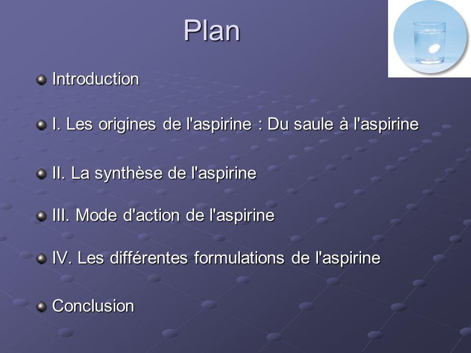 Plan Introduction. I. Les origines de l aspirine : Du saule à l aspirine. II. La synthèse de l aspirine.