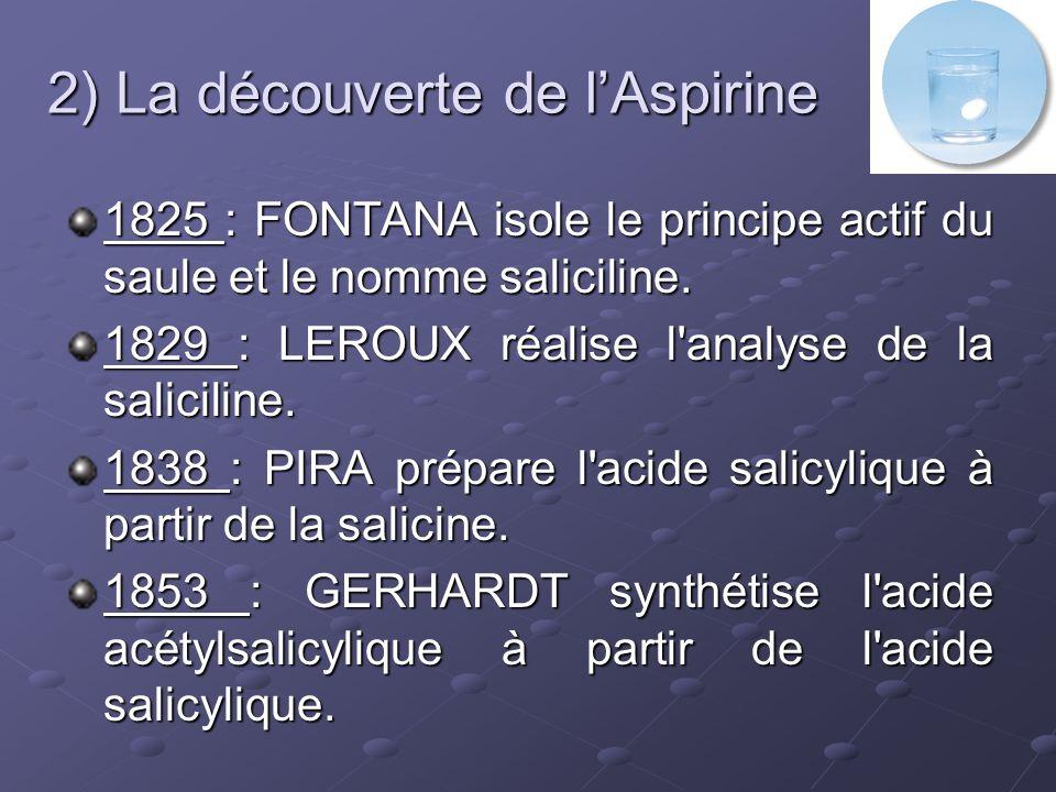 2) La découverte de l'Aspirine