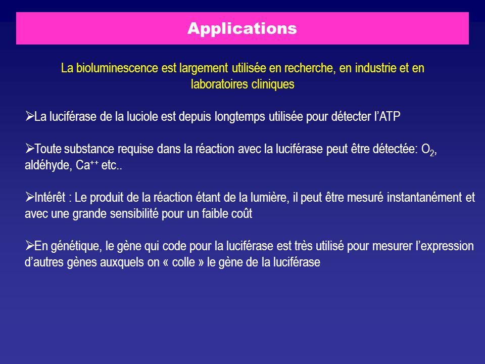ApplicationsLa bioluminescence est largement utilisée en recherche, en industrie et en laboratoires cliniques.
