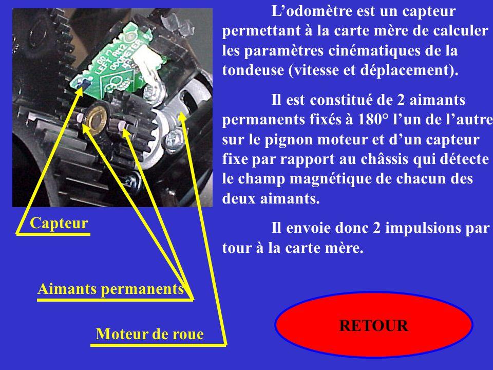 L'odomètre est un capteur permettant à la carte mère de calculer les paramètres cinématiques de la tondeuse (vitesse et déplacement).