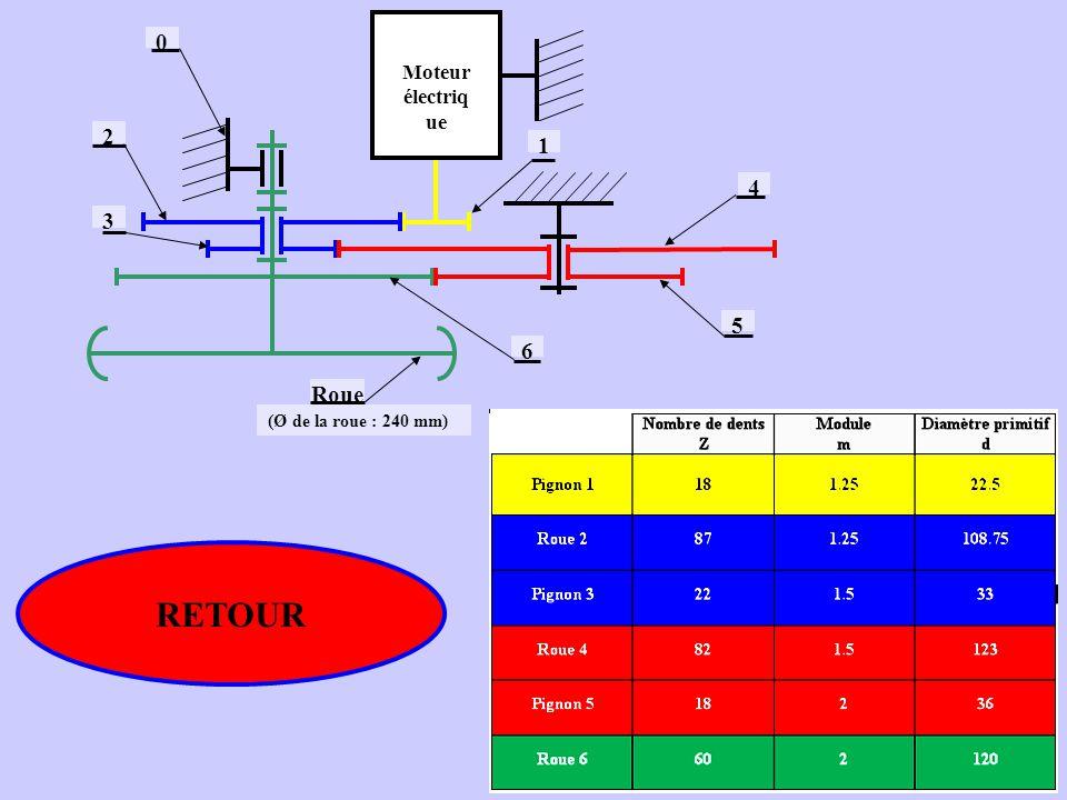 Moteur électrique 2 3 1 4 5 6 Roue (Ø de la roue : 240 mm) RETOUR