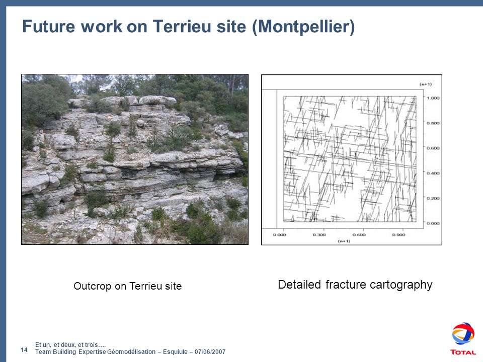 Future work on Terrieu site (Montpellier)