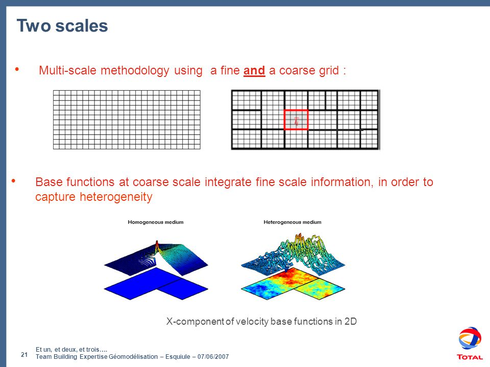 Two scales Multi-scale methodology using a fine and a coarse grid :