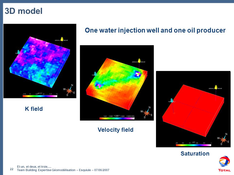 3D model One water injection well and one oil producer K field
