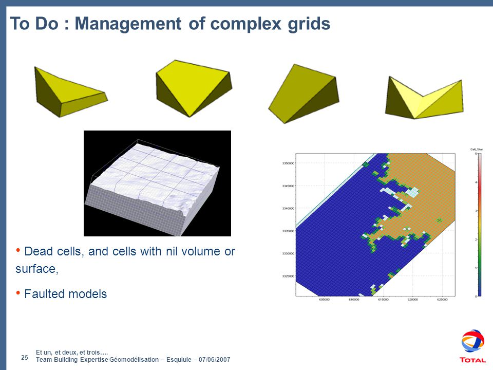 To Do : Management of complex grids