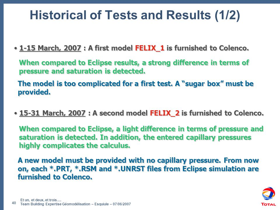 Historical of Tests and Results (1/2)