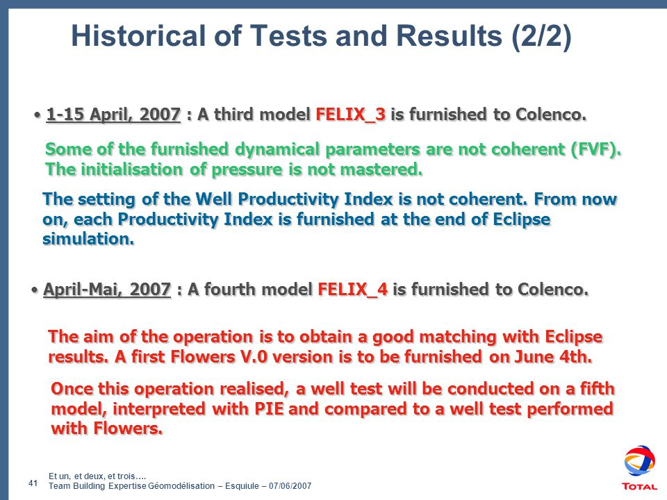 Historical of Tests and Results (2/2)