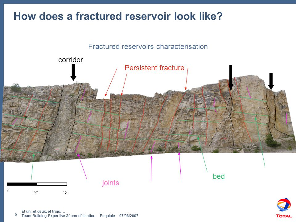 How does a fractured reservoir look like
