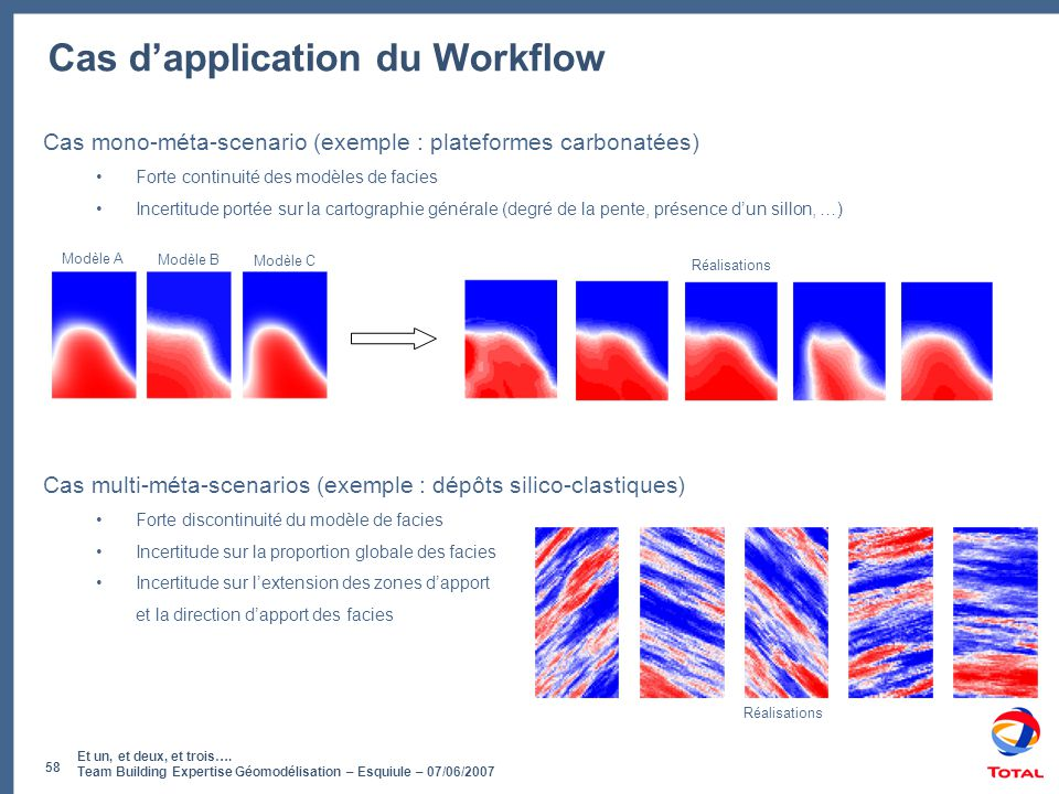 Cas d'application du Workflow