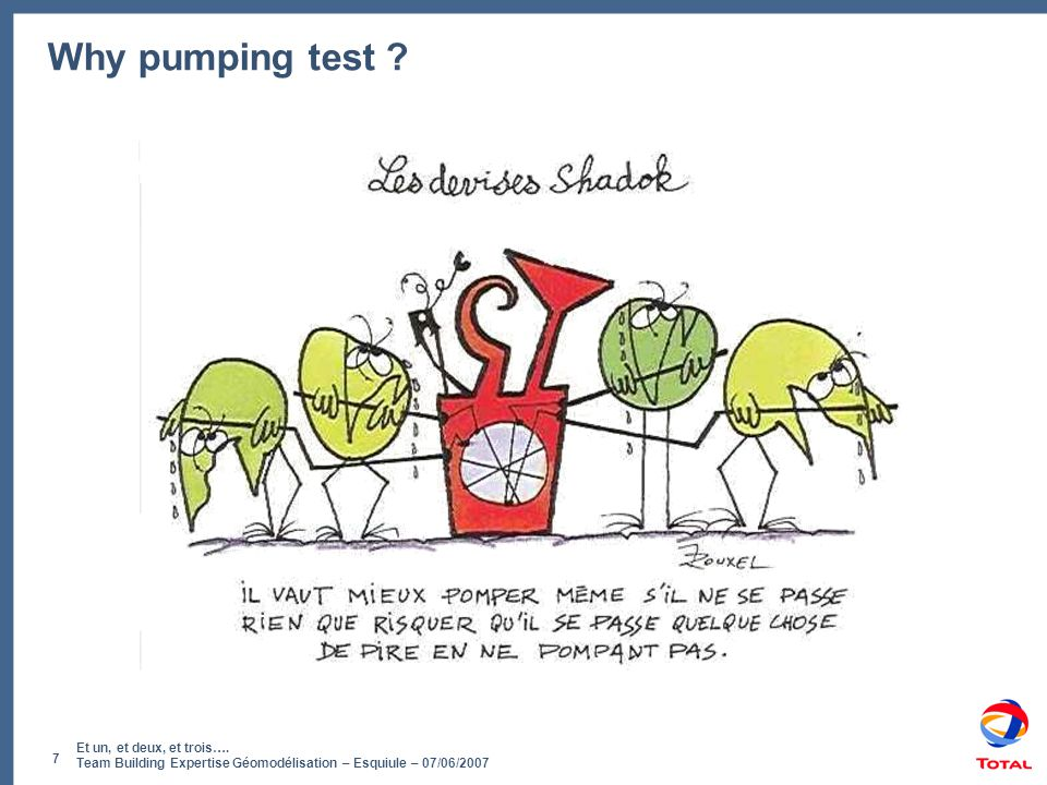 Why pumping test