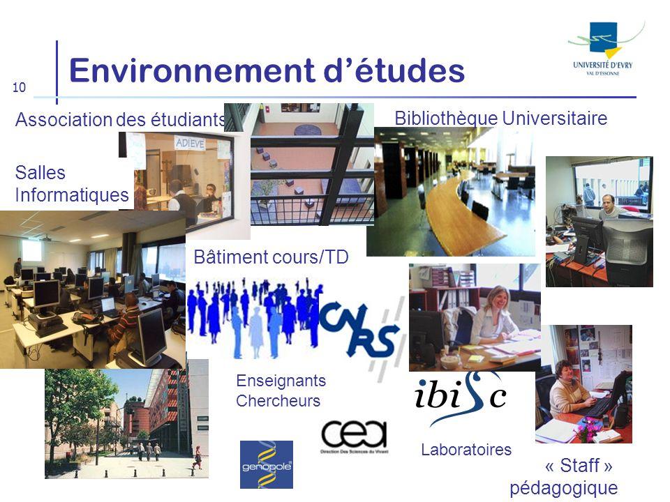 Environnement d'études