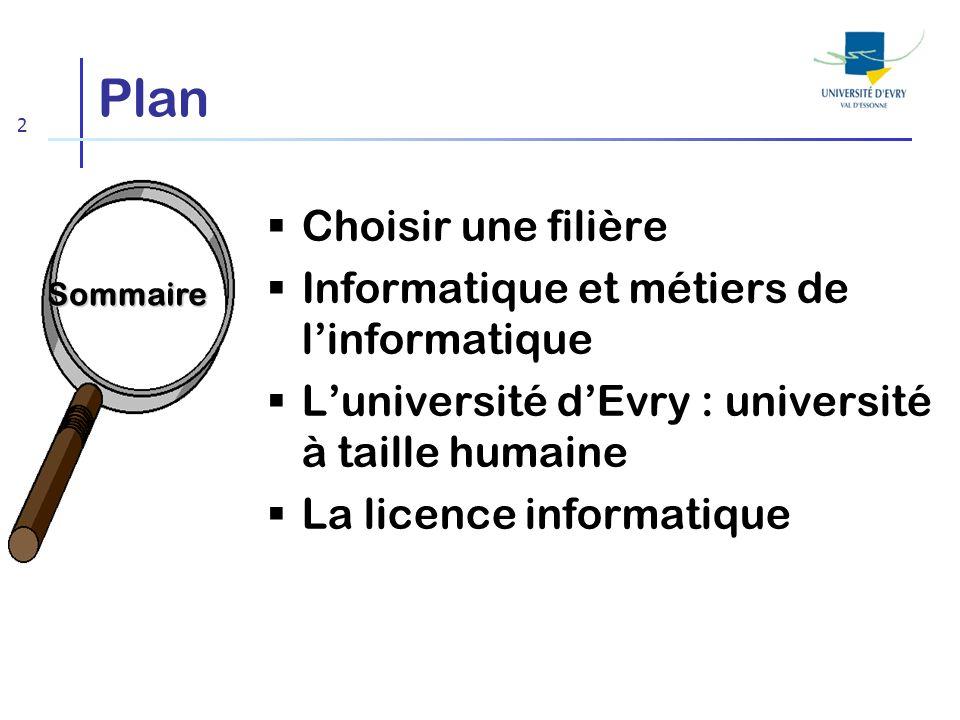 Plan Choisir une filière Informatique et métiers de l'informatique