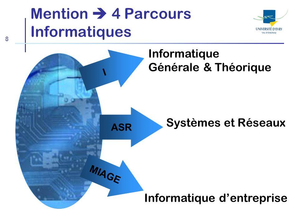 Mention  4 Parcours Informatiques
