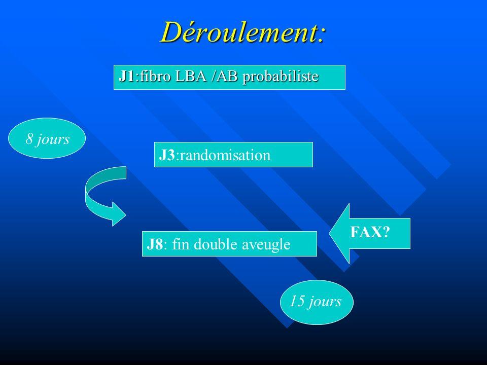 Déroulement: J1:fibro LBA /AB probabiliste 8 jours J3:randomisation