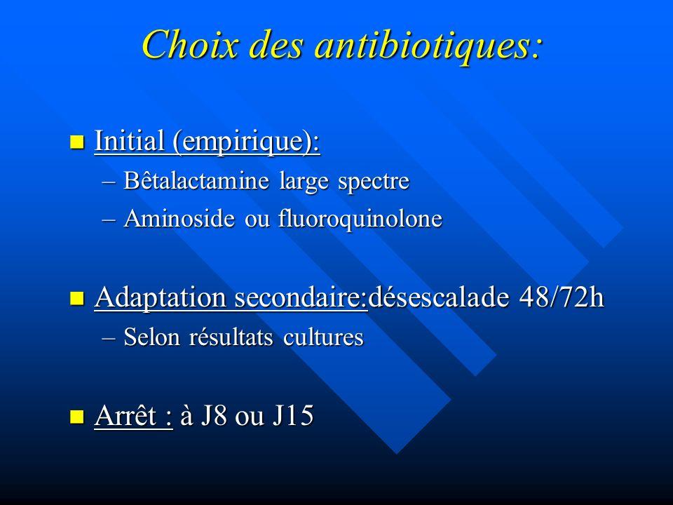 Choix des antibiotiques: