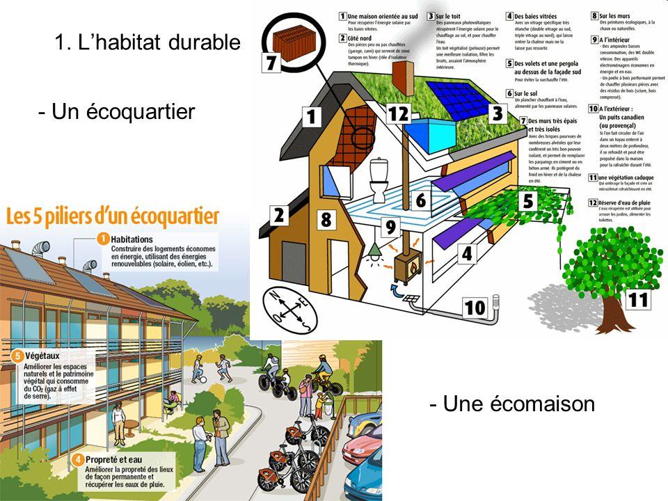 1. L'habitat durable - Un écoquartier - Une écomaison