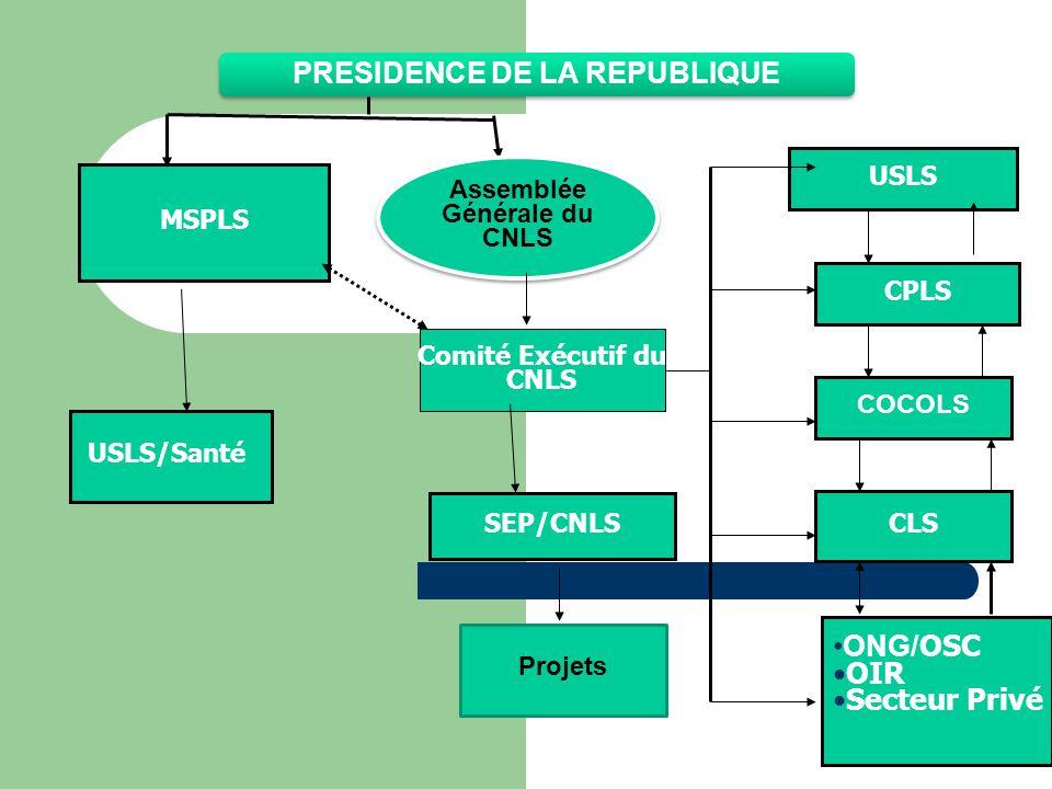PRESIDENCE DE LA REPUBLIQUE