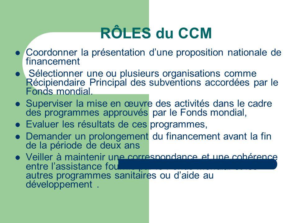 RÔLES du CCM Coordonner la présentation d'une proposition nationale de financement.