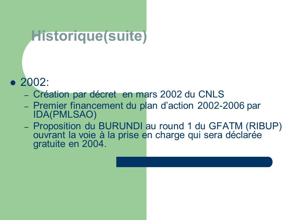 Historique(suite) 2002: Création par décret en mars 2002 du CNLS