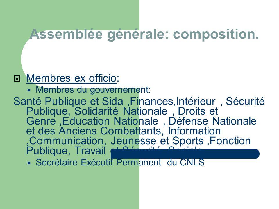 Assemblée générale: composition.