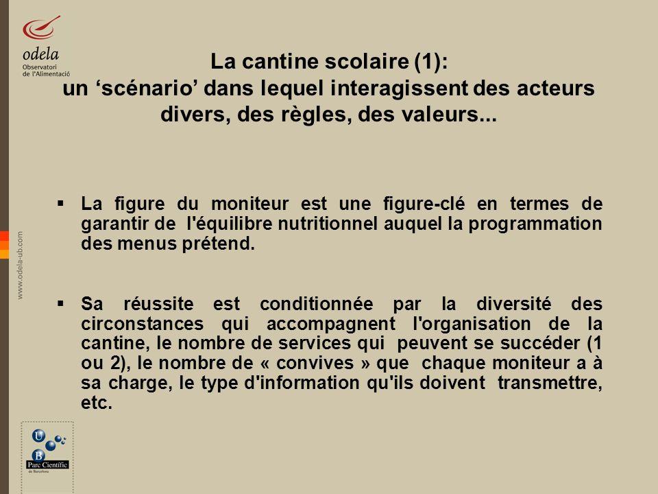 La cantine scolaire (1): un 'scénario' dans lequel interagissent des acteurs divers, des règles, des valeurs...