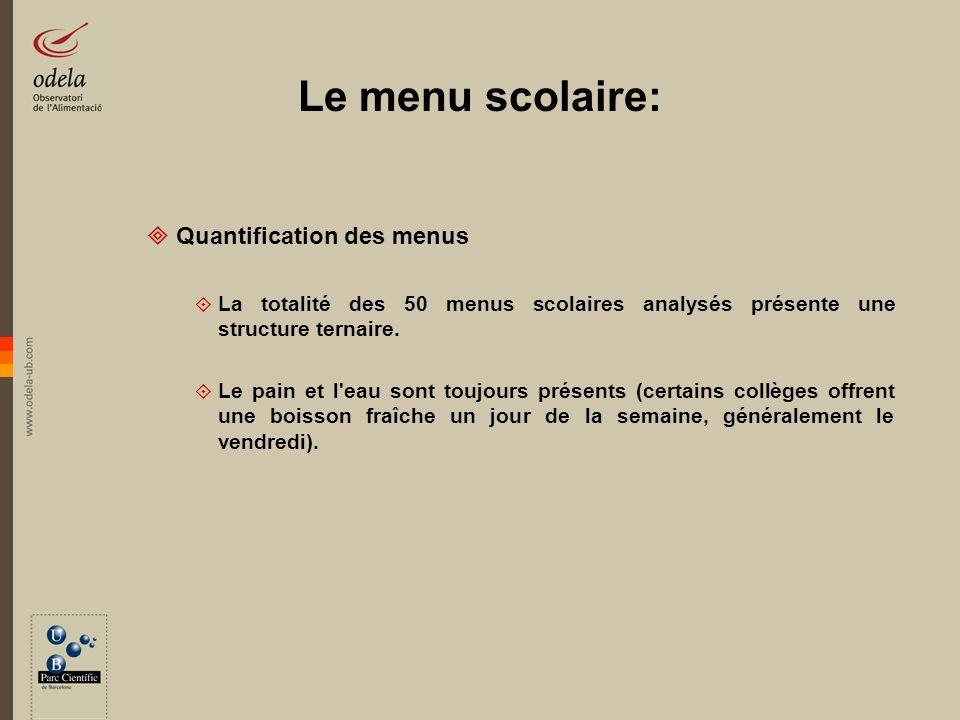 Le menu scolaire: Quantification des menus