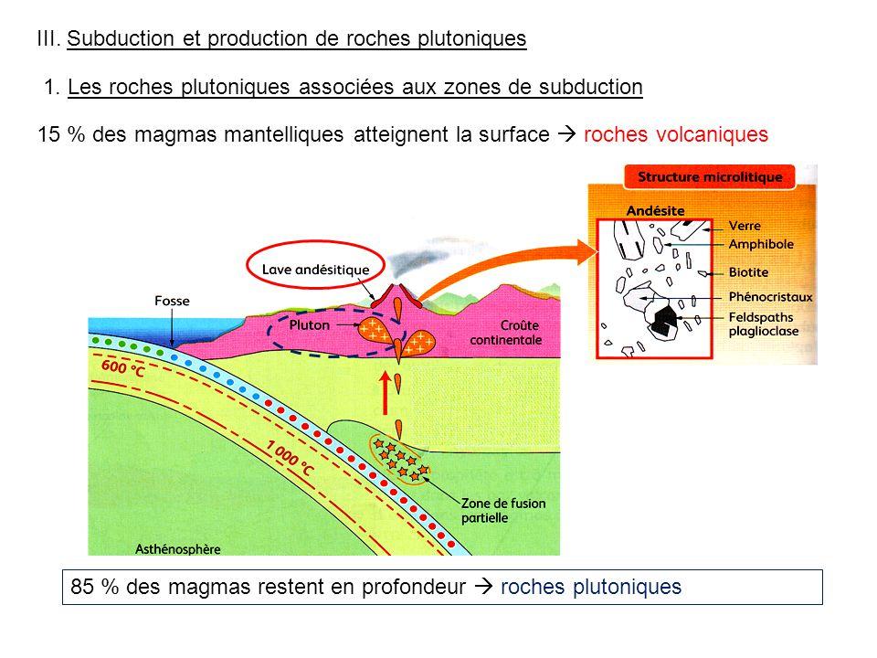 III. Subduction et production de roches plutoniques