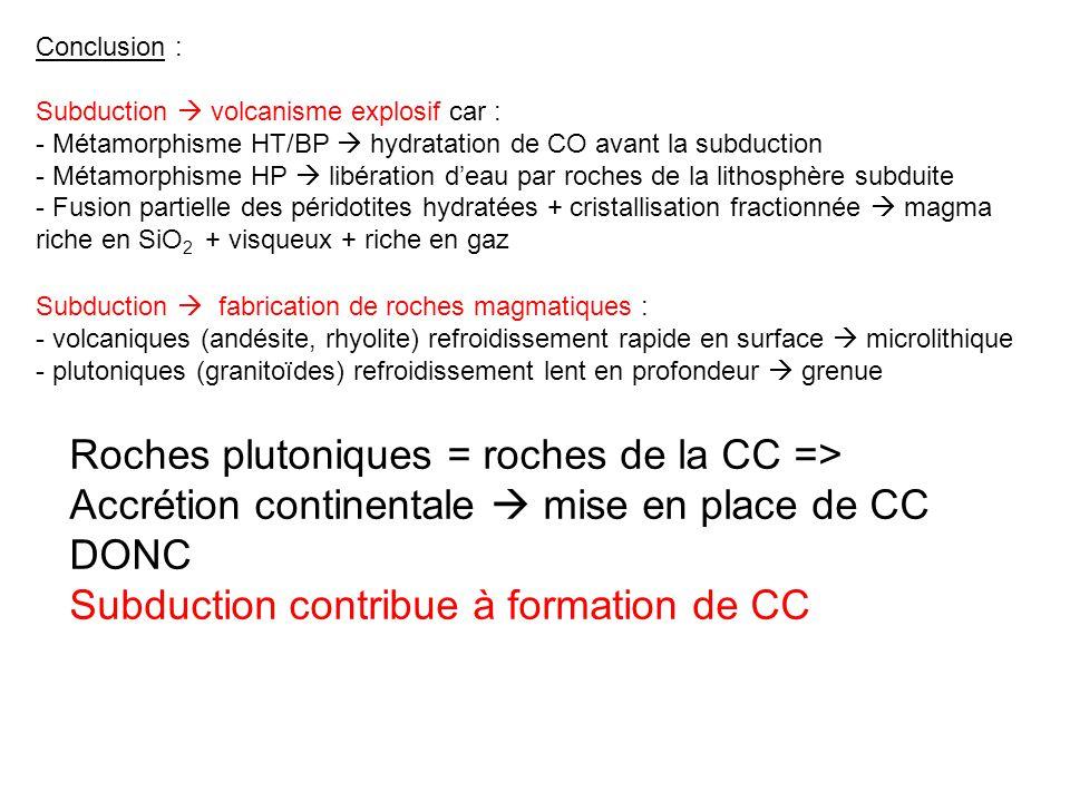 Roches plutoniques = roches de la CC =>