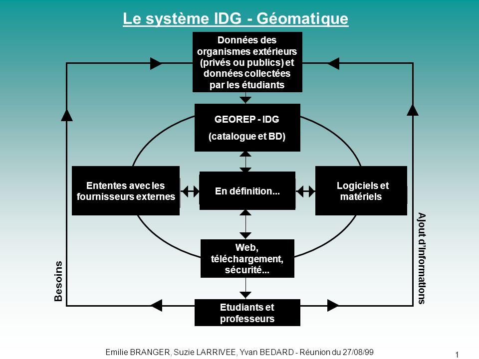 Le système IDG - Géomatique
