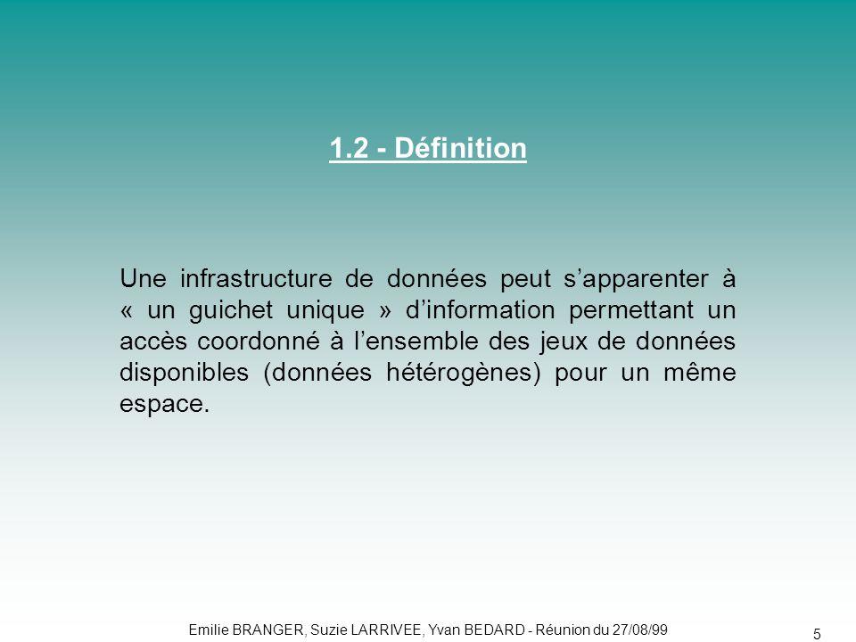 1.2 - Définition