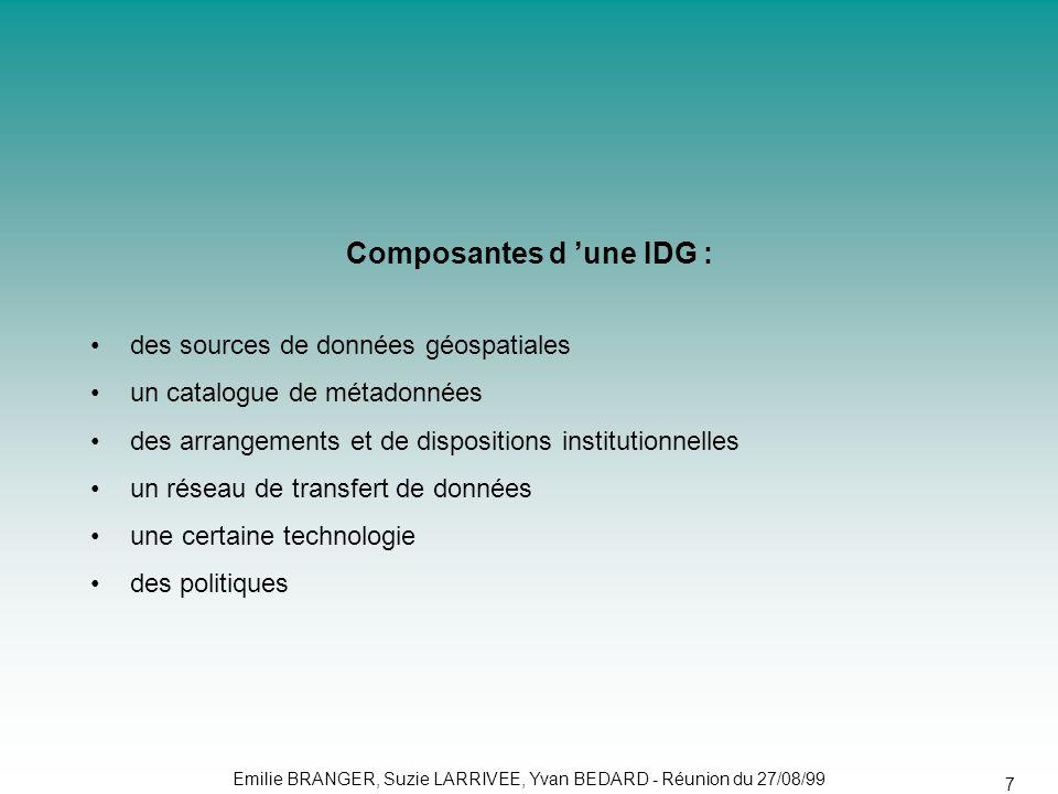 Composantes d 'une IDG :