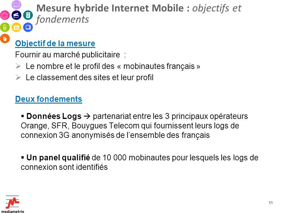 Mesure hybride Internet Mobile : objectifs et fondements